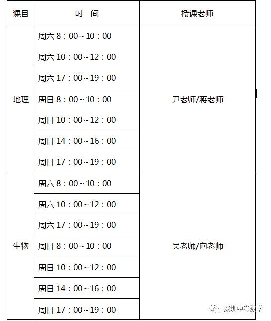 2017深圳初中生物与地理学业水平考试说明(一