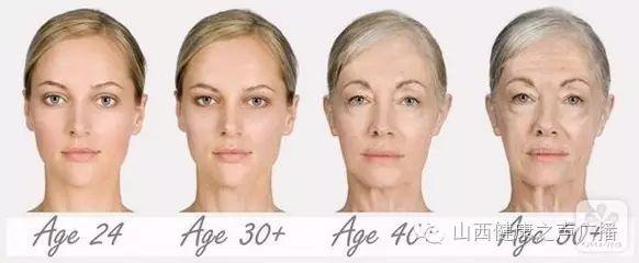 乳腺癌和月经初潮与绝经年龄如此相关,来看看